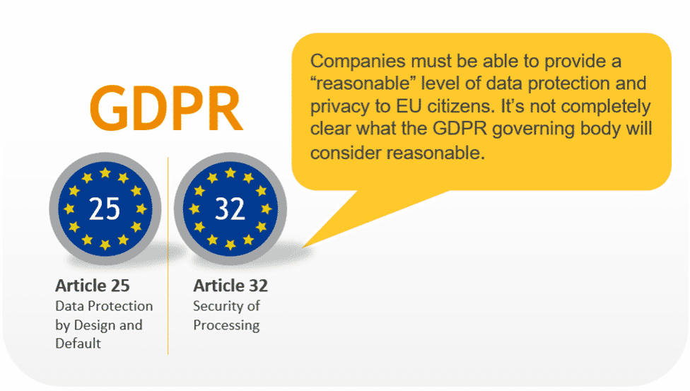 Open Ended Up to 1024 Px Wide - GDPR-article25-32.png